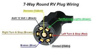 heavy duty 7 pin trailer wiring diagram michaelhannan co ford super duty 7 pin trailer wiring diagram heavy way cords by jammy inc lighting com