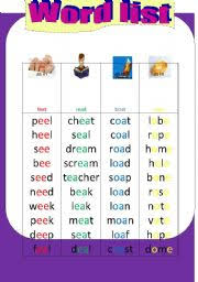 These free phonics worksheets explore the different ways that letters may sound. Phonics Word List Esl Worksheet By Miesies Muis