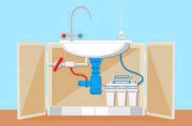 best under sink water filters in 2021