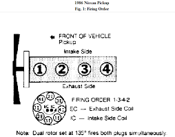 nissan z coil wiring nissan image wiring diagram nissan 720 eight spark plugs need the wiring order from distributer on nissan z24 coil wiring