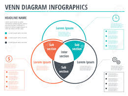 Infographic Venn Diagram Venn Diagram Circles Infographics Template Design Vector Overlapping