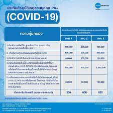 ประกันโควิด COVID-19 ที่ไหนดี เบี้ยประกันราคาเท่าไร