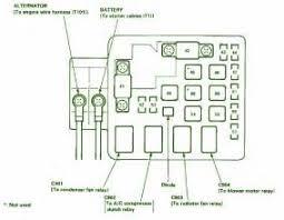 similiar 1998 honda civic ex fuse box diagram keywords civic fuse box diagram1 300x233 1996 2000 honda civic fuse box diagram