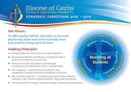 strategic planning frameworks strategic planning and frameworks catholic education diocese of
