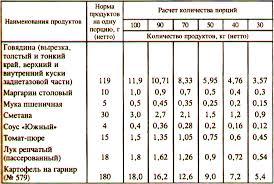 К.П. Кондратьев ОРГАНИЗАЦИЯ ПРОИЗВОДСТВА НА ...