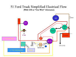 one wire alternator wiring diagram ford one image switch from generator to alternator ford truck enthusiasts forums on one wire alternator wiring diagram ford