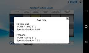 Gastite Csst Sizing Chart Sizing Guide 1 5 1 Apk Download Android Tools Apps