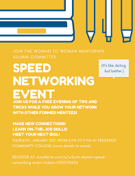Speed Networking For W2wm Inc Alumnae
