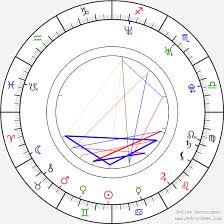 Sandy Style Birth Chart Horoscope Date Of Birth Astro