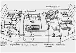 2003 kia sedona parts diagram elegant 2005 kia sedona engine 2003 kia sedona parts diagram elegant captivating kia sorento parts diagram ideas best image of 2003