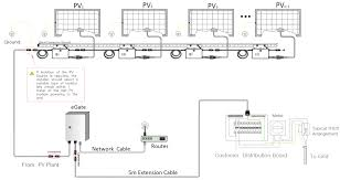 abb wiring diagrams on abb images free download wiring diagrams Square D Contactor Wiring Diagram abb wiring diagrams 7 square d contactor wiring diagram vfd control wiring diagram square d lighting contactor wiring diagram