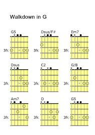 9 Basic Steps For The Walkdown In G Guitar Lessons Made