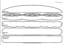 hamburger diagram essay cf hamburger diagram essay