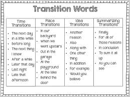 Transitional Words For Argumentative Essay Transition Words Between Paragraphs In Essays