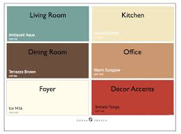 furniture color trends. forecast 3 furniture trends to see in 2016 color l