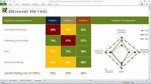 Marketing Automation Vendor Evaluation Template - Youtube