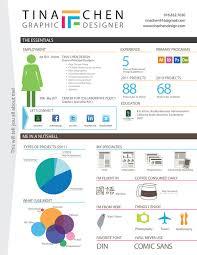Visual Cv Builder Oklmindsproutco Infographics Cv Generator Pic