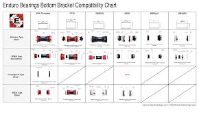 bearing types chart. standard bb compatibility chart bearing types