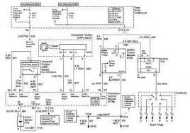 similiar 2001 chevy blazer wiring diagram keywords 2001 chevy blazer wiring diagram likewise 2001 chevy blazer speaker