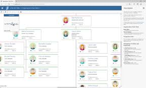 Angular Org Chart Component Yfiles For Html Html5 Javascript Diagramming Library