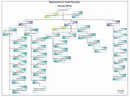 Best Microsoft Program For Organizational Chart 018 Microsoft Organization Chartplates New Visio Orgplate