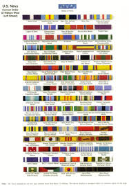 33 Particular Navy Military Ribbons Chart