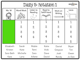 Daily 5 Rotation Chart 1st Week Of Daily 5 Choices The Brown Bag Teacher