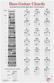 Free Mandolin Chord Chart Pdf 72 Faithful Free Chord Chart Guitar