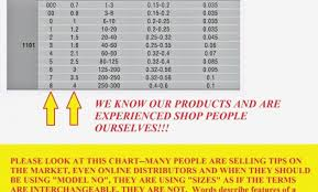 Victor Acetylene Cutting Tip Chart Paradigmatic Cutting Torch Tips Torch Tip Chart Victor