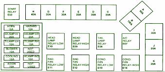 2001 hyundai xg300 fuse diagram related keywords 2001 hyundai 620 x 273 gif 14kb hyundaicar wiring diagram