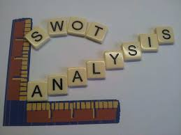 Swot Analysis History Definition Templates Worksheets