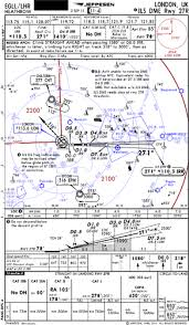 Ils Chart Explained 26 Competent Jeppesen Approach Chart Explained