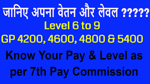 Pay Matrix For Level 6 To 9 Gp 4200 4600 4800 5400 7th Pay Commission Hindi
