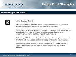 Hedge Fund Strategies An Overview Of The Various Investment Strategi