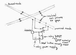 similiar atlas switch wiring diagram keywords atlas turn out wiring diagram in addition atlas switch wiring diagram