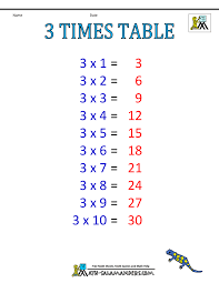 Times Table Chart 1 6 Tables