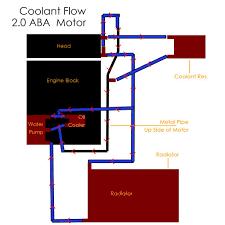 vr6 coolant flow diagram vr6 image wiring diagram vwvortex com aba coolant lines and flow cleaning up the bay on vr6 coolant flow diagram