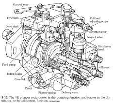 diesel engine bosch ve fuel pump diesel engine troubleshooting diesel engine bosch ve fuel pump