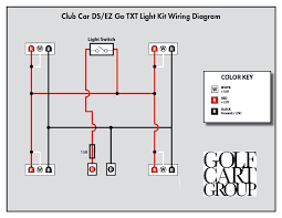 club car light wiring diagram on 36v electric golf cart wiring how to wire turn signals to a toggle switch at Golf Cart Turn Signal Wiring Diagram