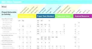 Word Project Project Action Plan Template Word