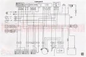 loncin 110cc atv wiring diagram loncin image similiar sunl atv wiring diagram keywords on loncin 110cc atv wiring diagram