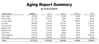 Aged Accounts Receivable Accounts Receivable Aging Report Template Charlotte Clergy Coalition