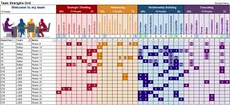 Strengthsfinder Themes Chart Team Grid Matrix Chart Strengthsfinder Strength Theme Domain