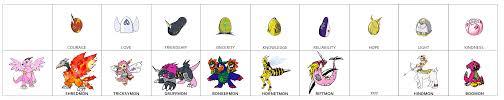 Digimon Armor Evolution Chart 12 Expert Digi Egg Chart