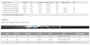 Review Taylormade Jetspeed Hybrids Golfwrx