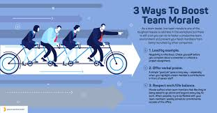 How To Be A Good Team Leader At Work Three Ways You Can Help Boost Team Morale Your Career Intel