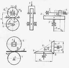 Реферат Техническая механика ru Реферат Техническая механика 2