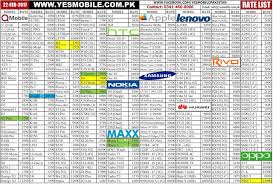 samsung phone price with model 2017. 3 april 2017 - updated mobile phones price list | daily lists in pakistan yes samsung phone with model