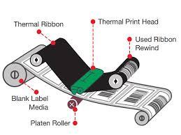 Image result for Thermal Transfer Printer