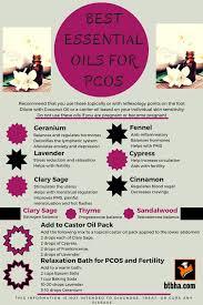 sage essential oil recipes